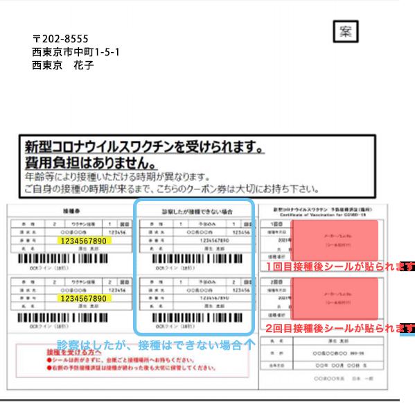 クーポン券イメージ